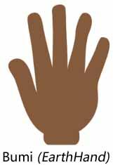 Tangan Bumi - cara membaca garis tangan