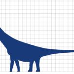 Daftar Dinosaurus Terbesar Berdasarkan Jenis