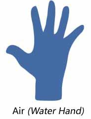tangan air - cara membaca garis tangan