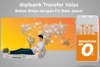 Digibank Transfer Valas